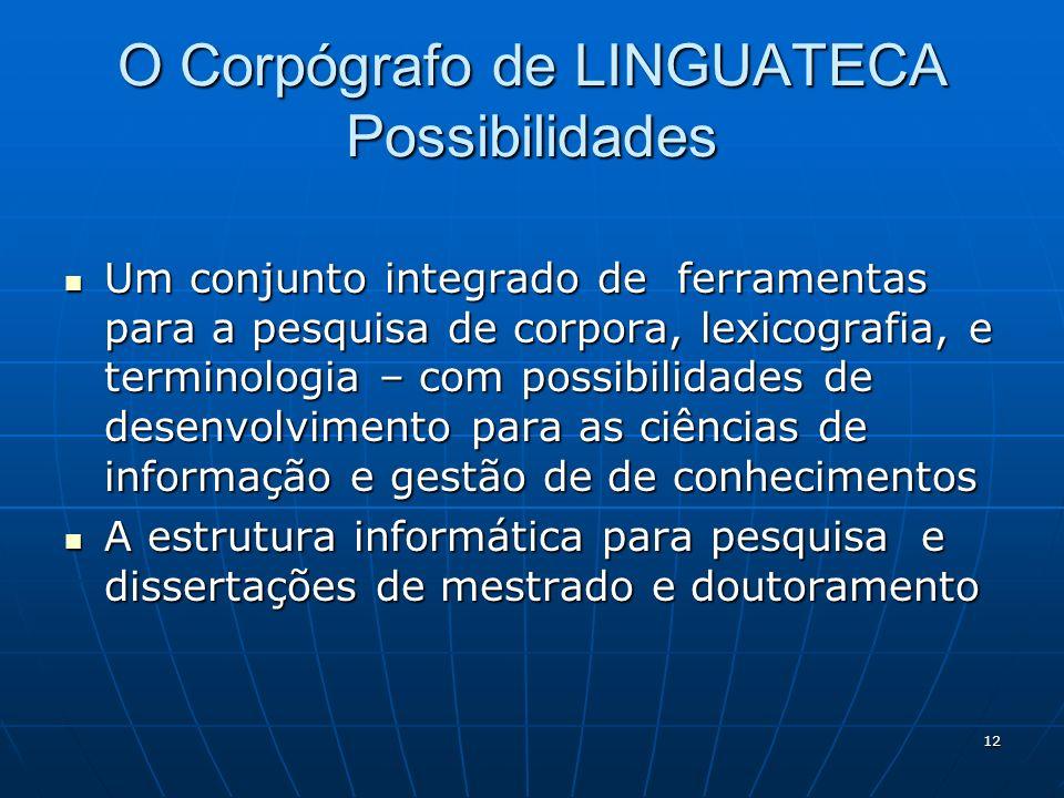 O Corpógrafo de LINGUATECA Possibilidades