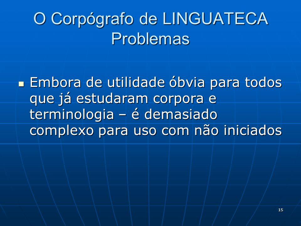 O Corpógrafo de LINGUATECA Problemas