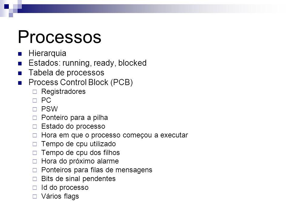 Processos Hierarquia Estados: running, ready, blocked