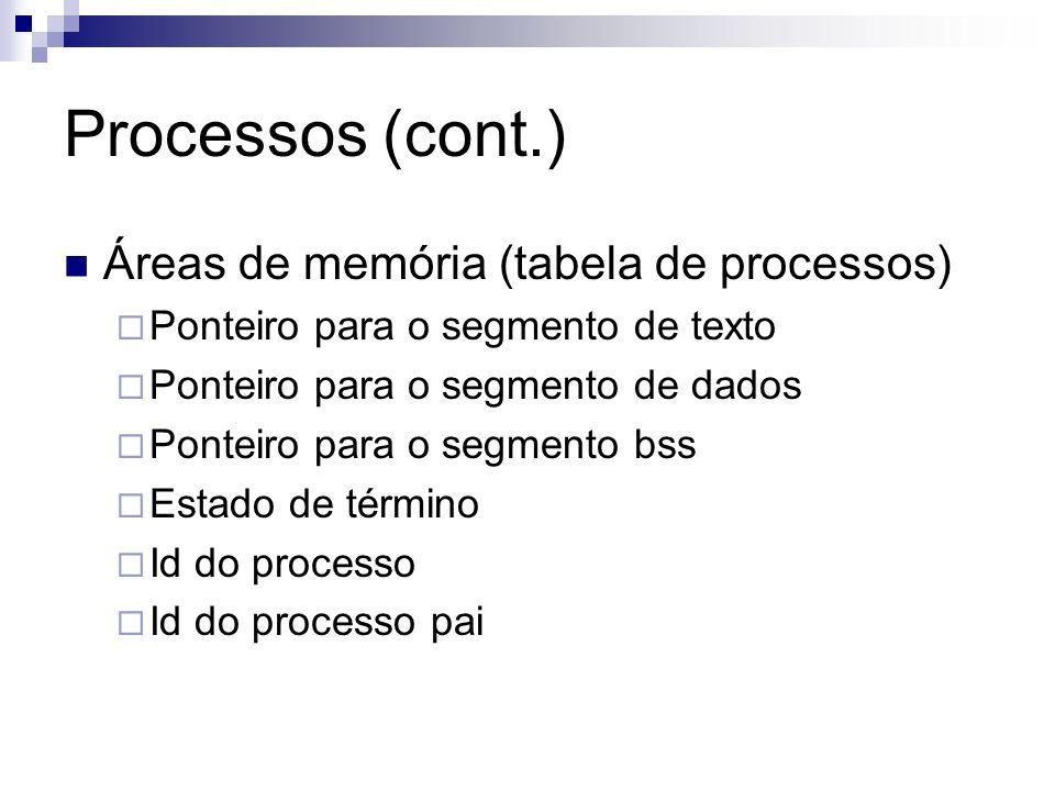 Processos (cont.) Áreas de memória (tabela de processos)