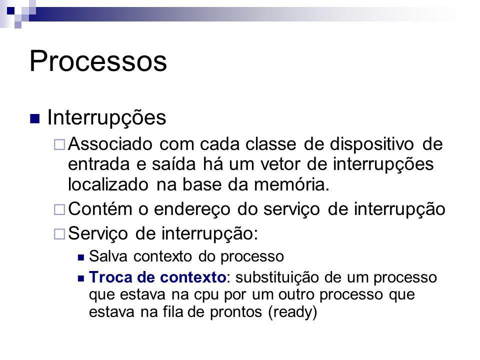 Processos Interrupções