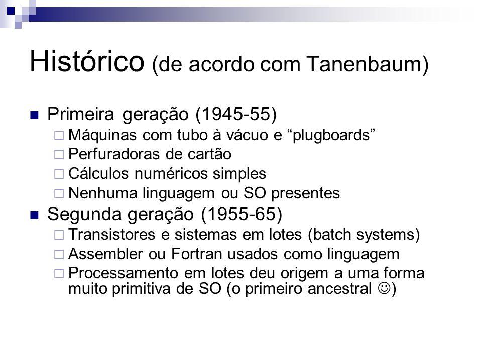 Histórico (de acordo com Tanenbaum)