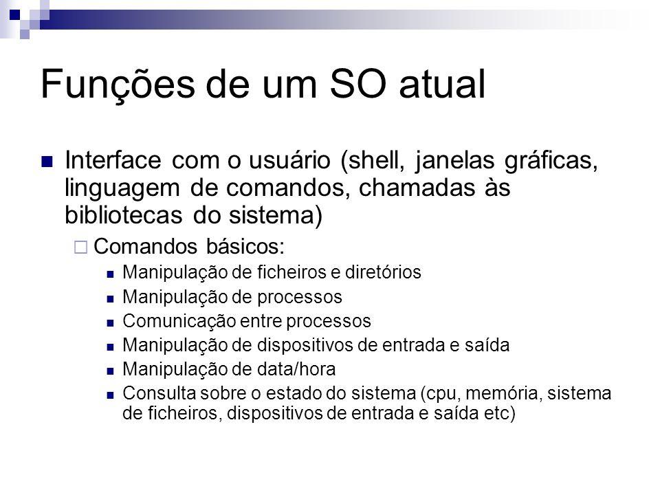 Funções de um SO atualInterface com o usuário (shell, janelas gráficas, linguagem de comandos, chamadas às bibliotecas do sistema)