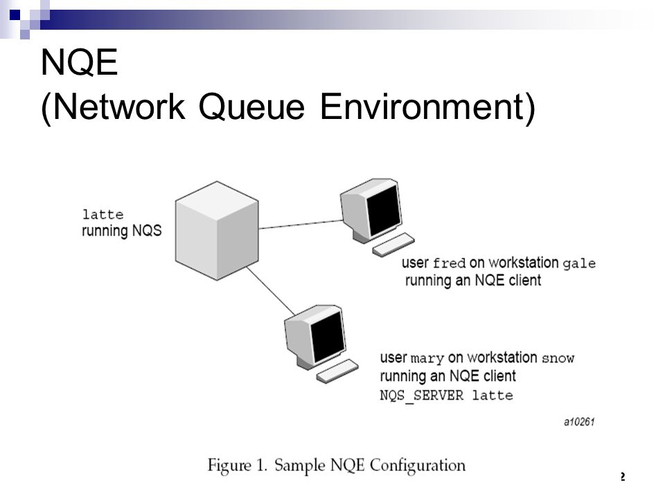 NQE (Network Queue Environment)