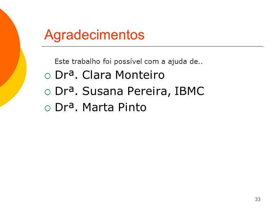 Agradecimentos Drª. Clara Monteiro Drª. Susana Pereira, IBMC