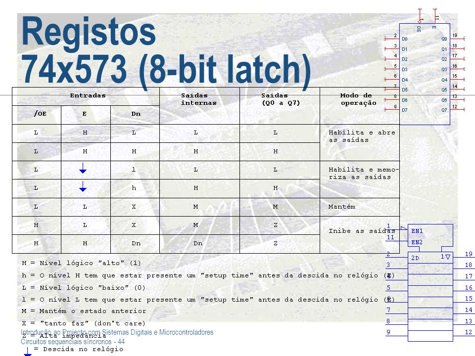 Registos 74x573 (8-bit latch)