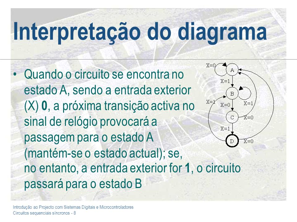Interpretação do diagrama