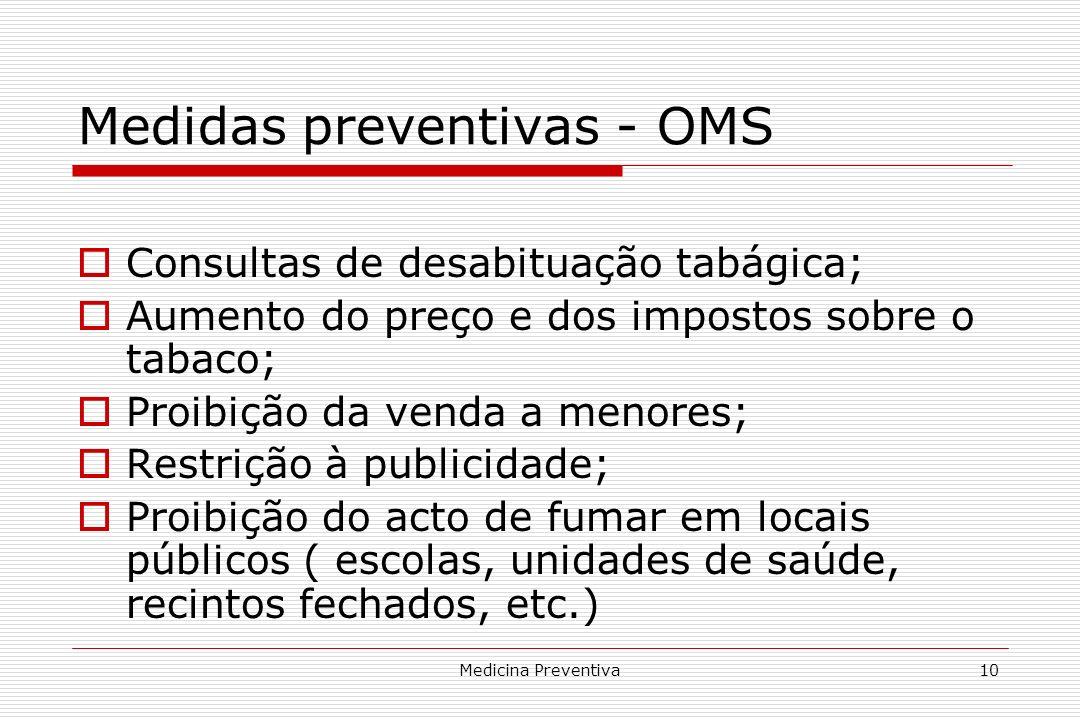 Medidas preventivas - OMS