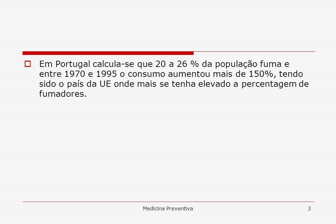 Em Portugal calcula-se que 20 a 26 % da população fuma e entre 1970 e 1995 o consumo aumentou mais de 150%, tendo sido o país da UE onde mais se tenha elevado a percentagem de fumadores.
