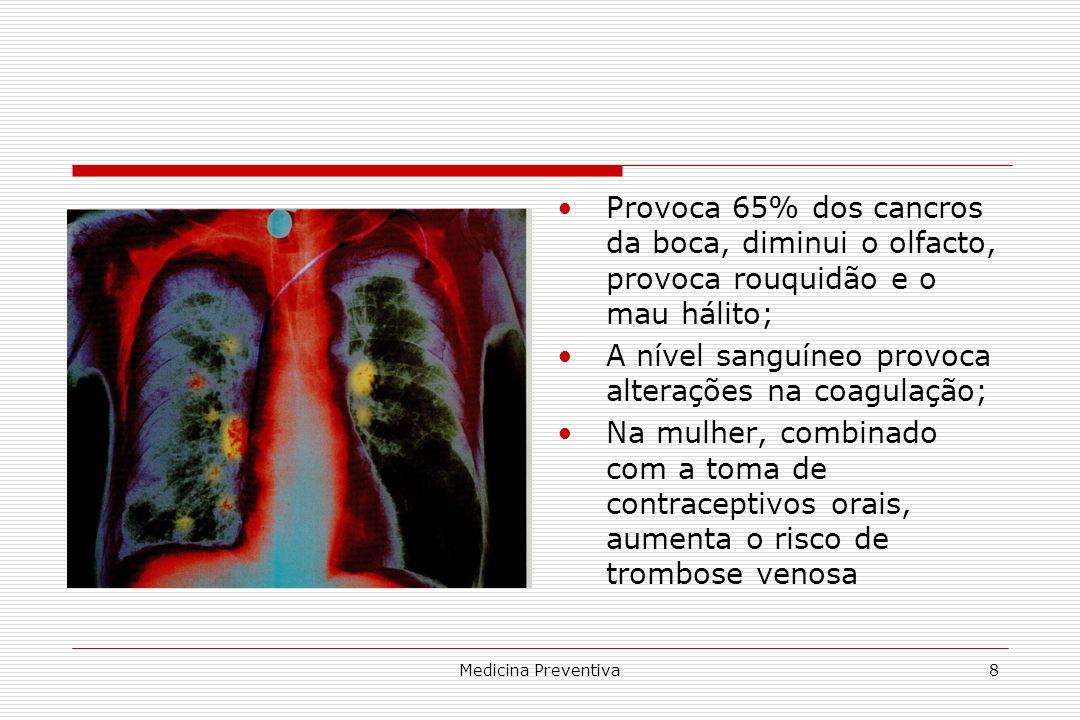 A nível sanguíneo provoca alterações na coagulação;