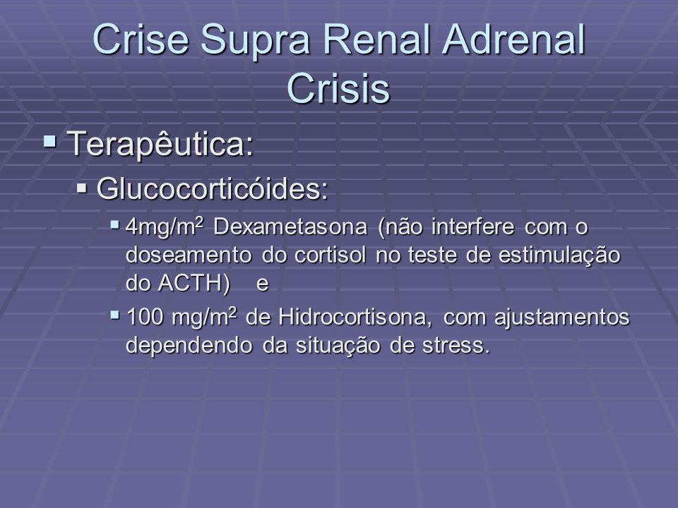 Crise Supra Renal Adrenal Crisis