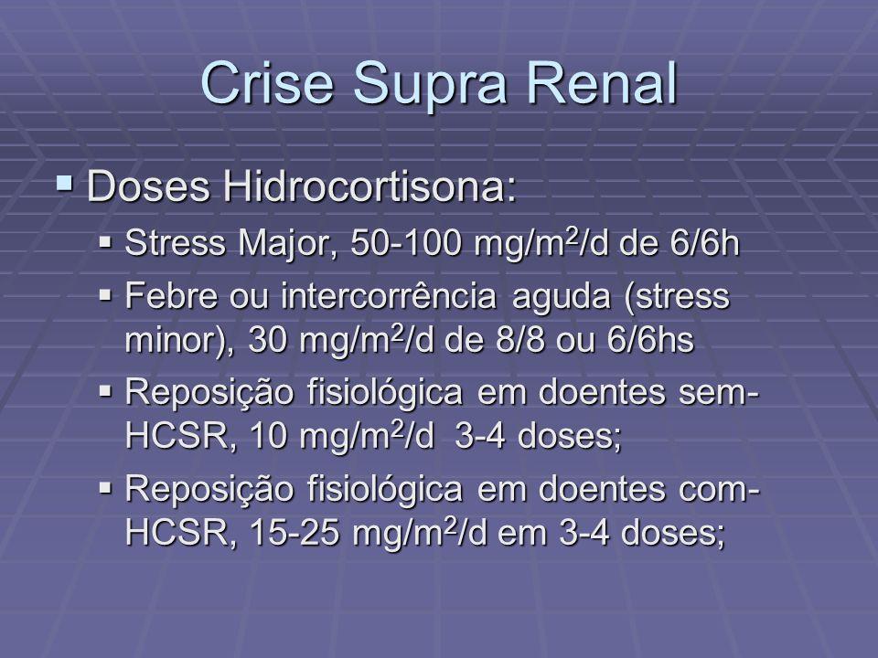 Crise Supra Renal Doses Hidrocortisona: