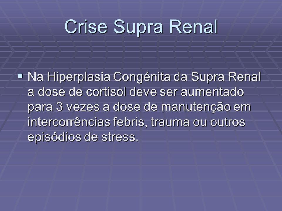 Crise Supra Renal