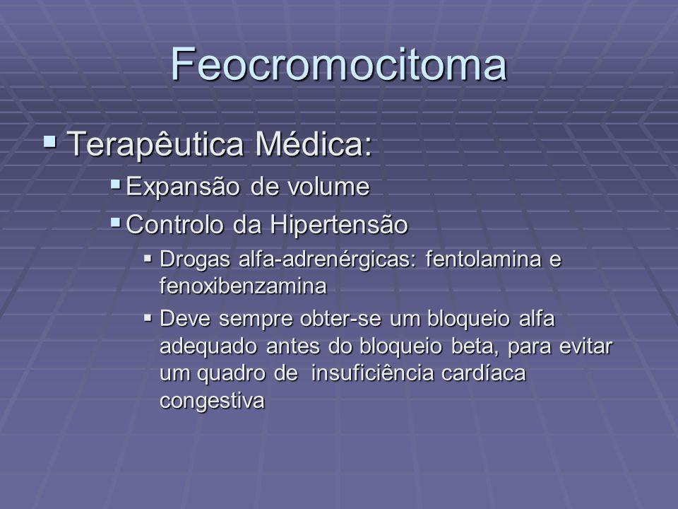 Feocromocitoma Terapêutica Médica: Expansão de volume
