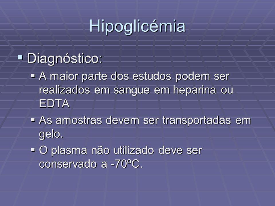 Hipoglicémia Diagnóstico: