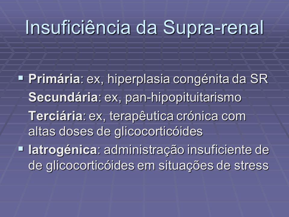 Insuficiência da Supra-renal