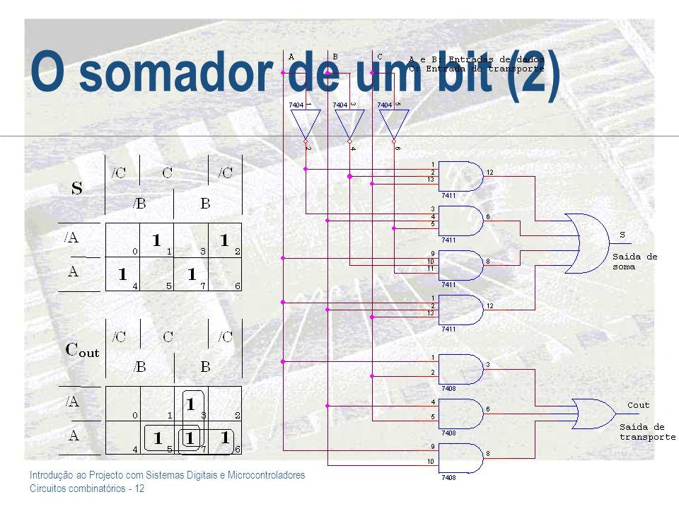 O somador de um bit (2)