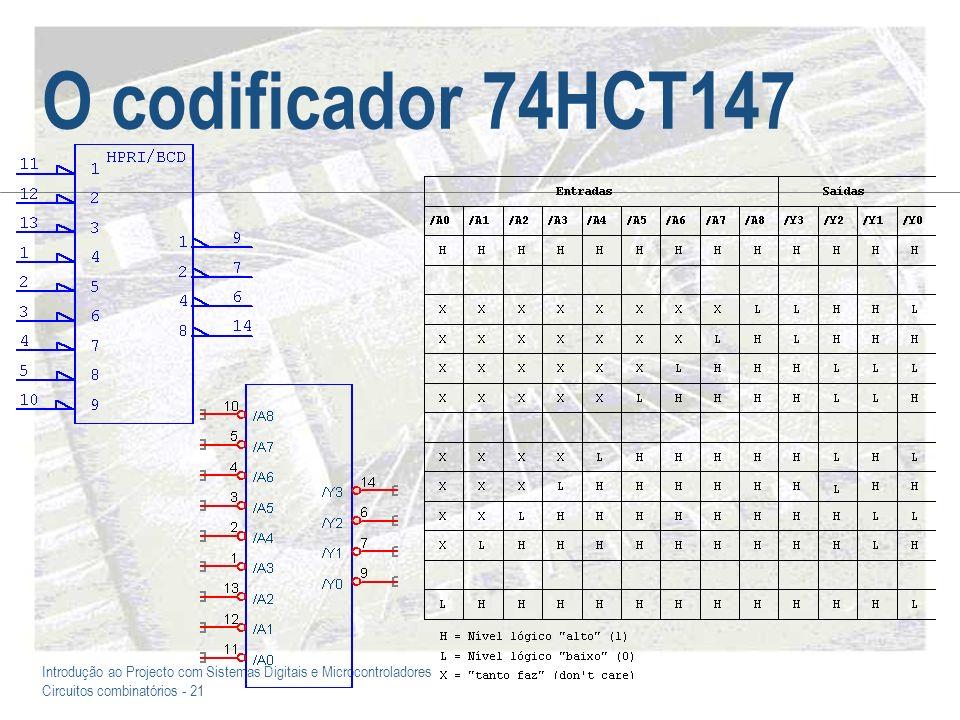 O codificador 74HCT147