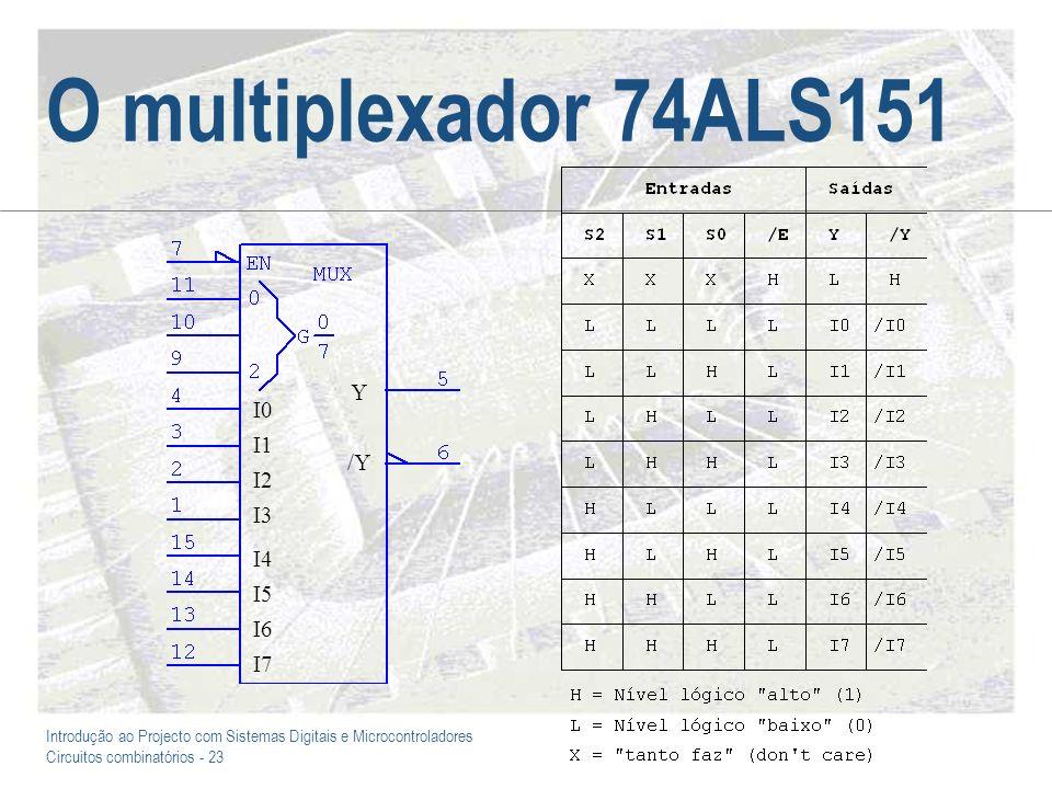 O multiplexador 74ALS151 Y I0 I1 /Y I2 I3 I4 I5 I6 I7