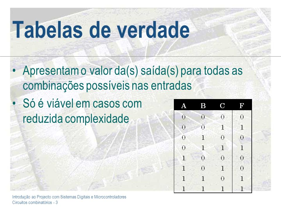 Tabelas de verdadeApresentam o valor da(s) saída(s) para todas as combinações possíveis nas entradas.