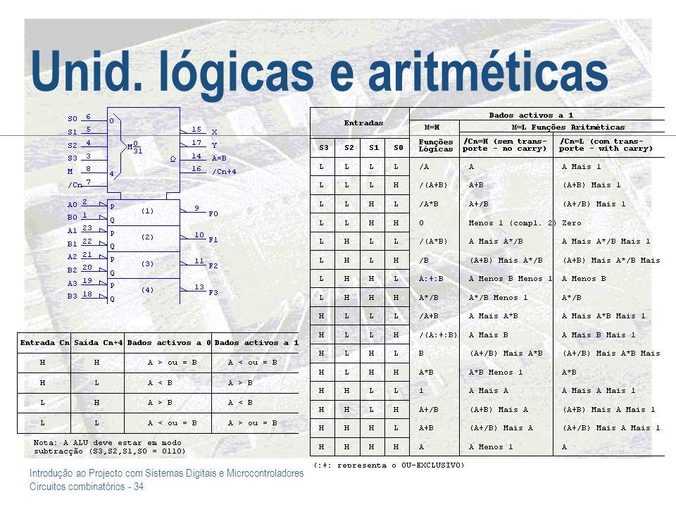 Unid. lógicas e aritméticas