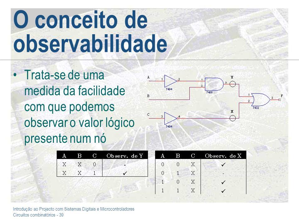 O conceito de observabilidade