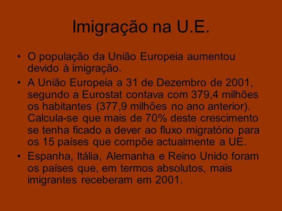 Imigração na U.E. O população da União Europeia aumentou devido à imigração.