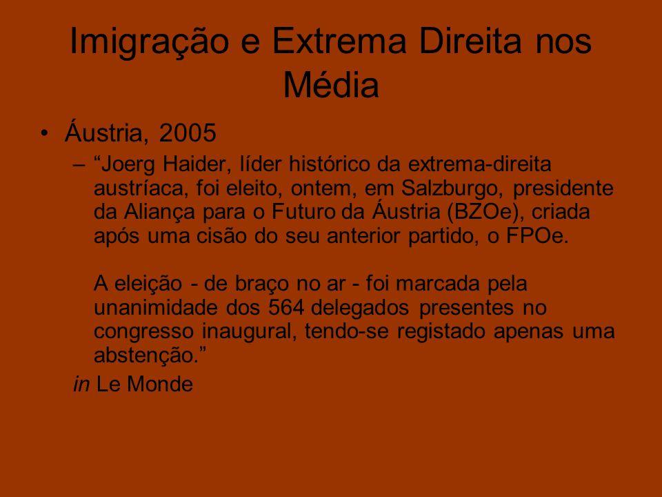 Imigração e Extrema Direita nos Média