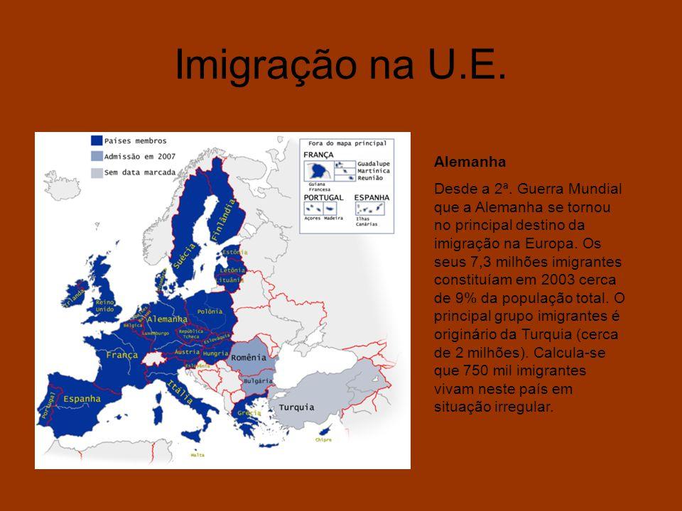 Imigração na U.E. Alemanha