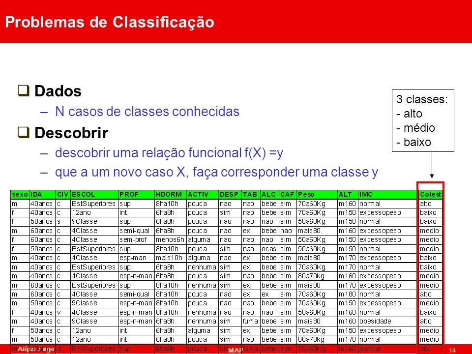 Problemas de Classificação