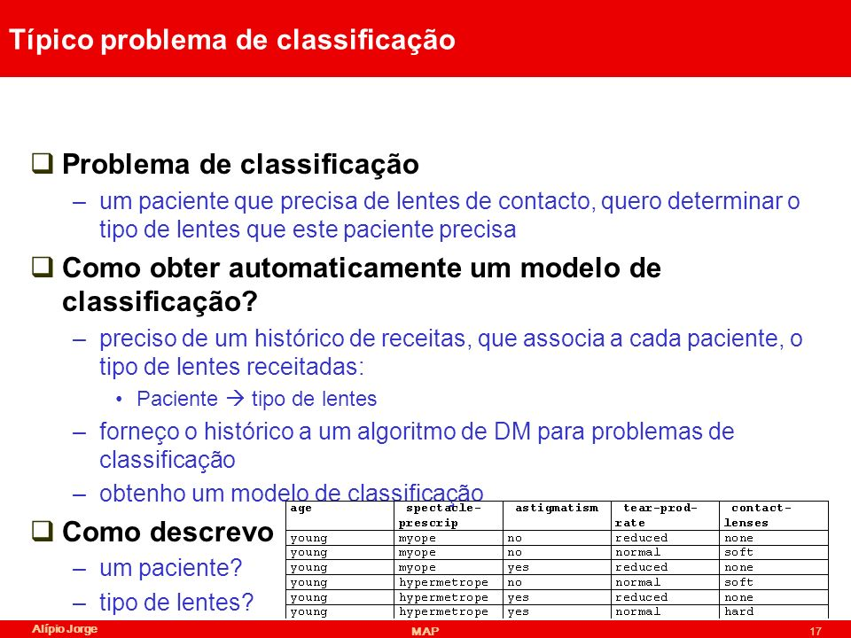 Típico problema de classificação