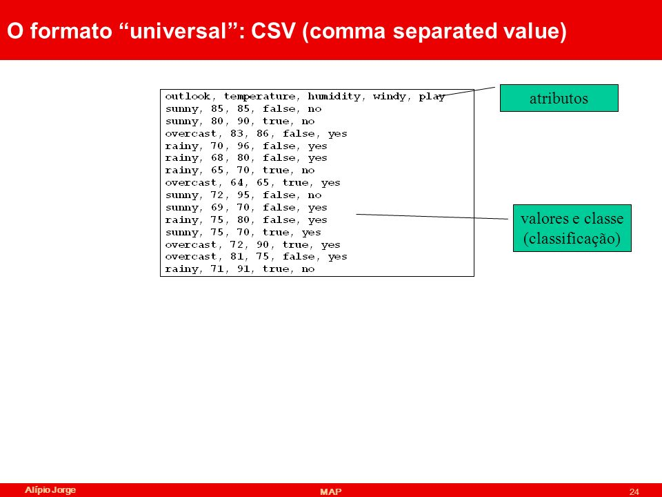 O formato universal : CSV (comma separated value)