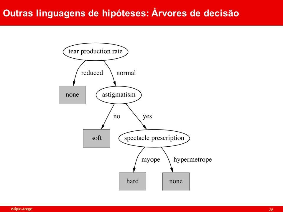 Outras linguagens de hipóteses: Árvores de decisão