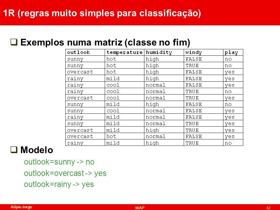 1R (regras muito simples para classificação)
