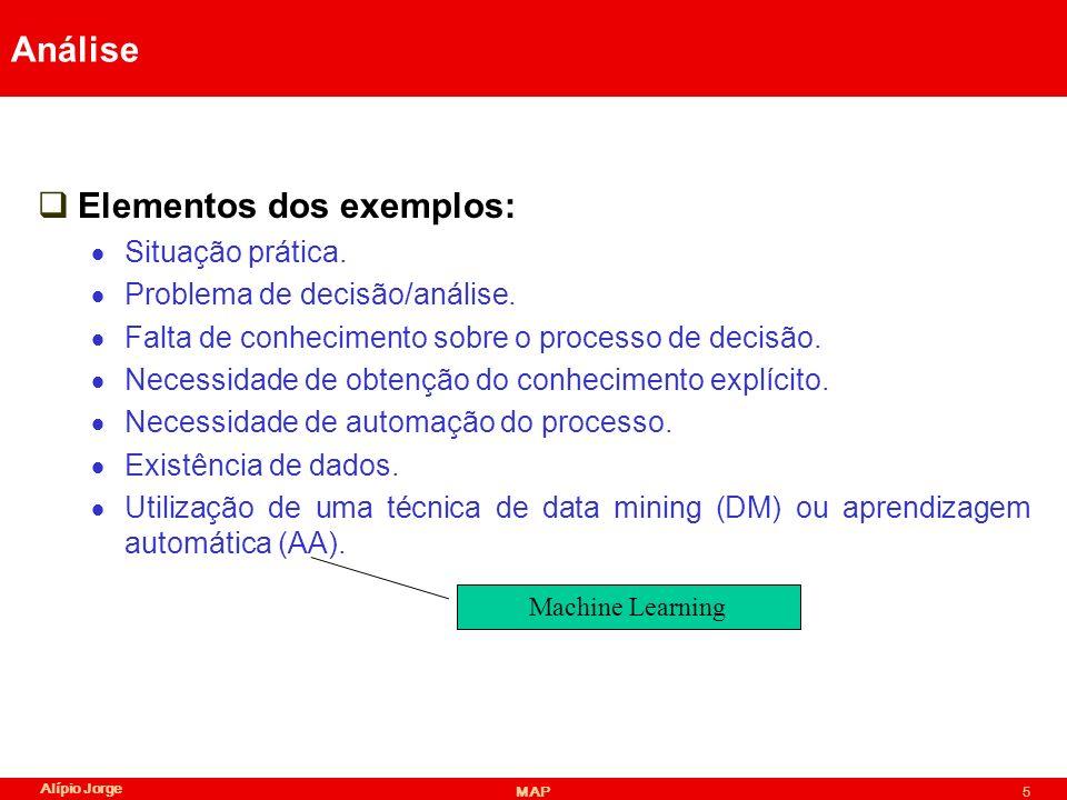 Elementos dos exemplos: