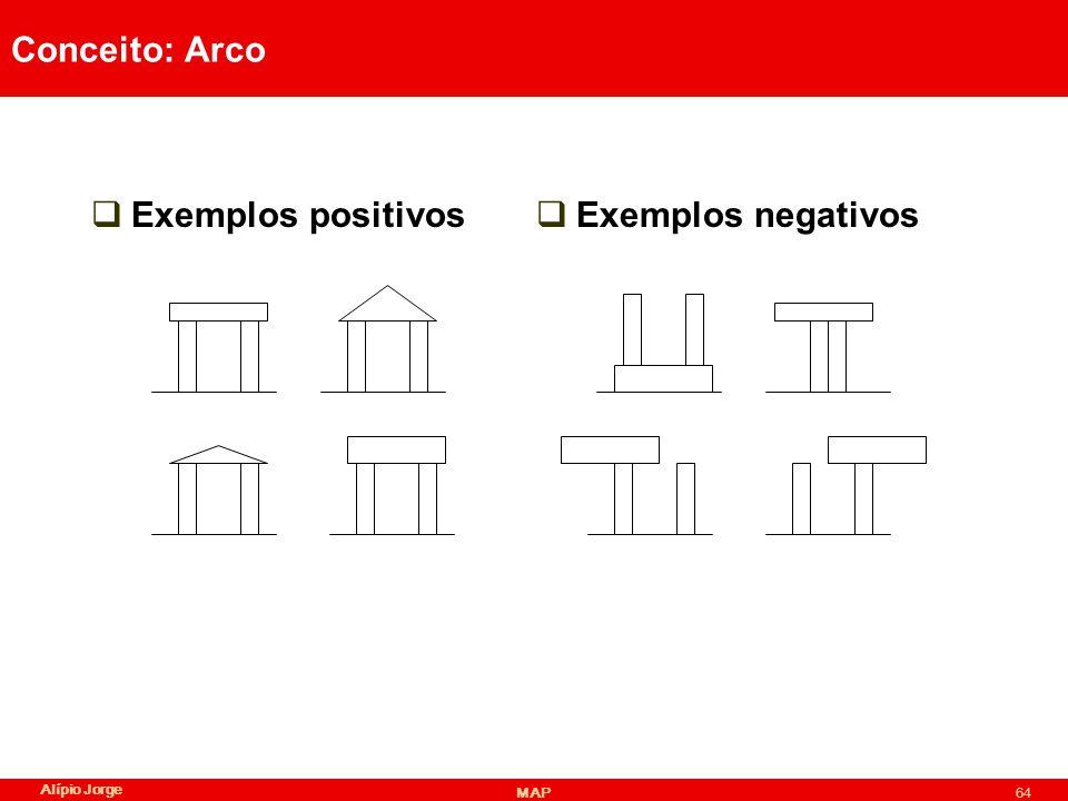 Conceito: Arco Exemplos positivos Exemplos negativos Alípio Jorge MAP