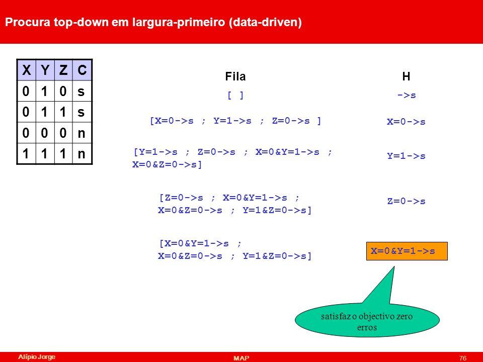 Procura top-down em largura-primeiro (data-driven)