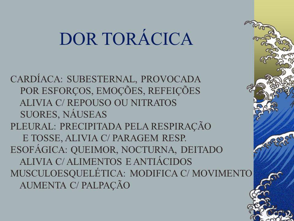 DOR TORÁCICA CARDÍACA: SUBESTERNAL, PROVOCADA