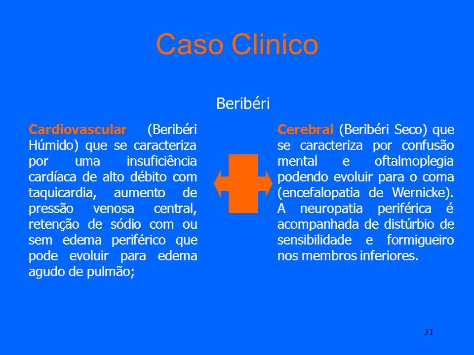 Caso ClinicoBeribéri.