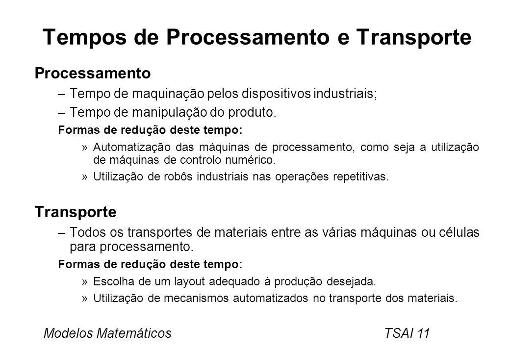 Tempos de Processamento e Transporte