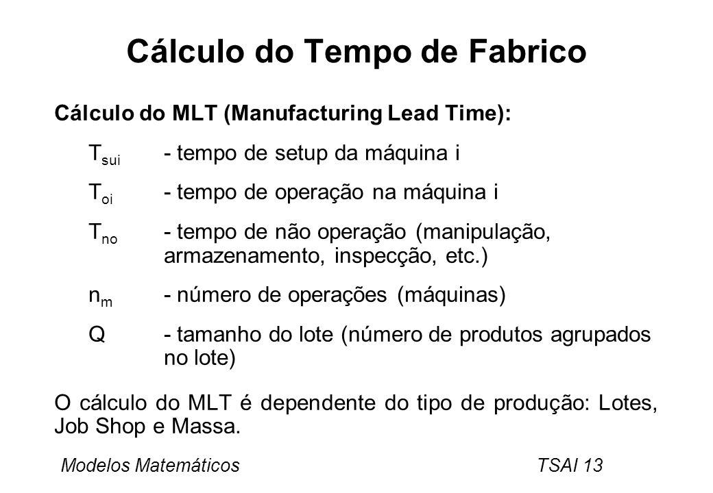 Cálculo do Tempo de Fabrico
