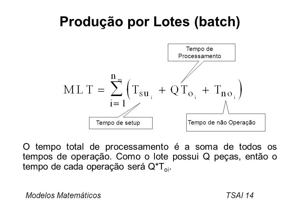 Produção por Lotes (batch)