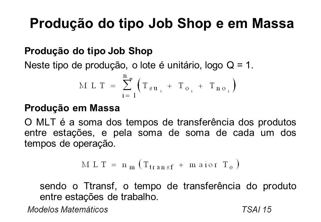 Produção do tipo Job Shop e em Massa