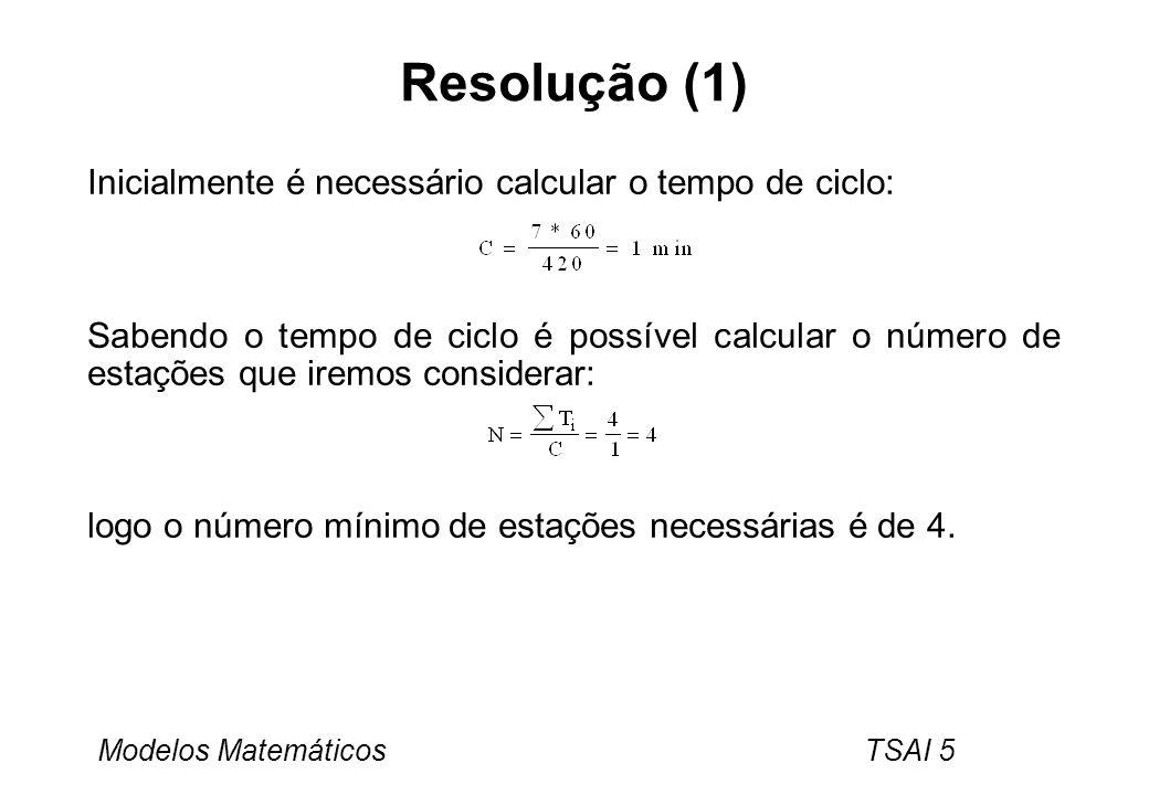 Resolução (1) Inicialmente é necessário calcular o tempo de ciclo: