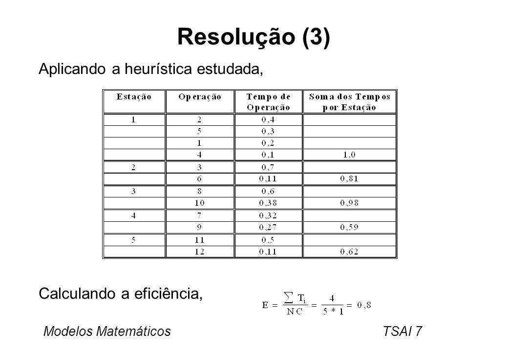 Resolução (3) Aplicando a heurística estudada,