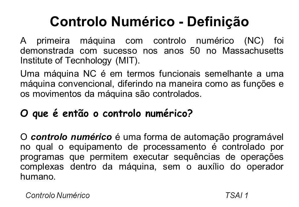 Controlo Numérico - Definição