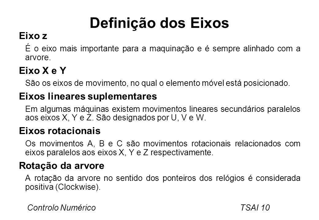 Definição dos Eixos Eixo z Eixo X e Y Eixos lineares suplementares