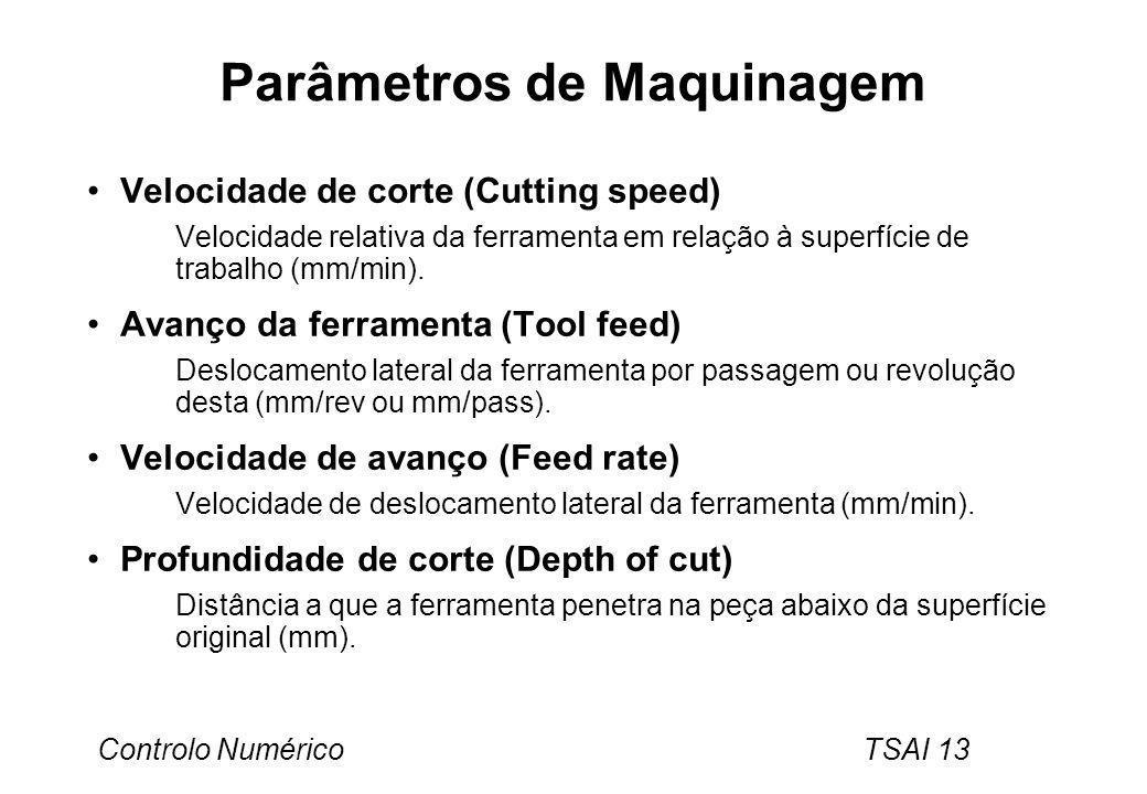 Parâmetros de Maquinagem