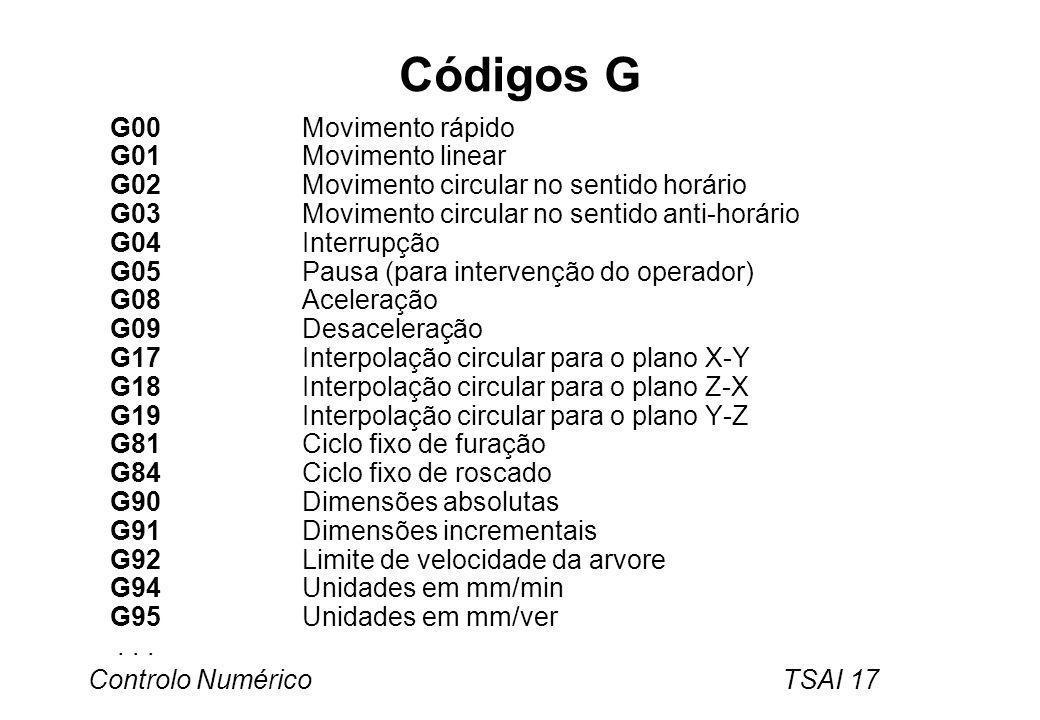 Códigos G G00 Movimento rápido G01 Movimento linear