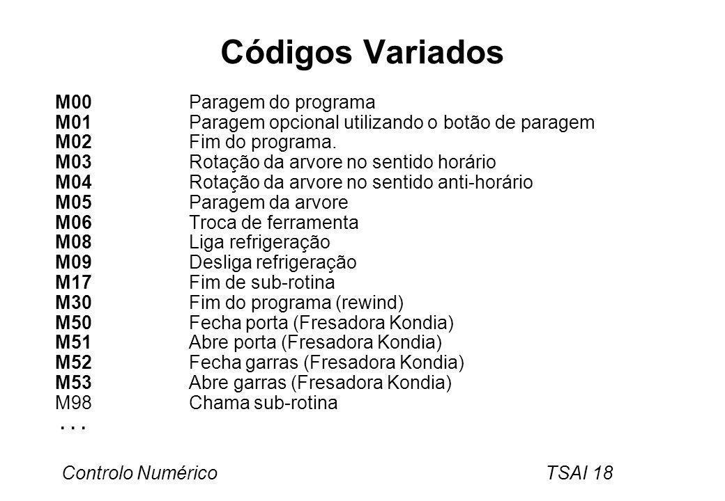 Códigos Variados M00 Paragem do programa